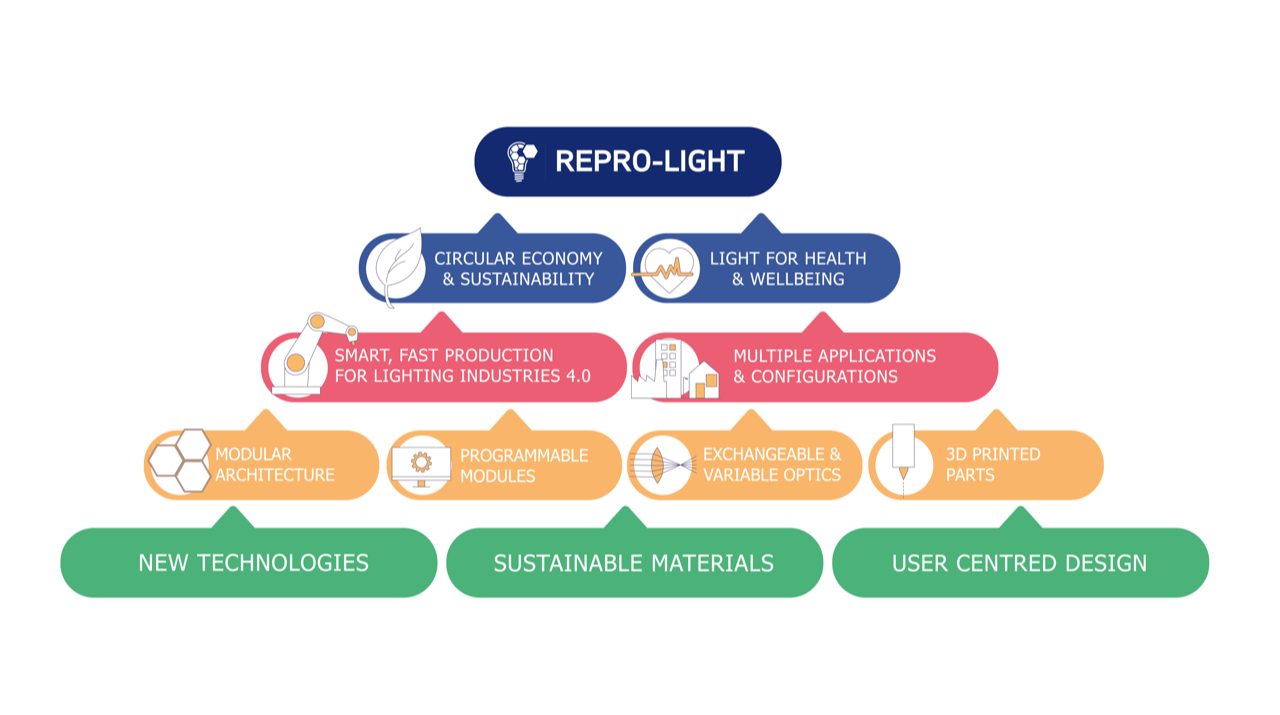 Repro_Light-infographics_v5-01 (1)